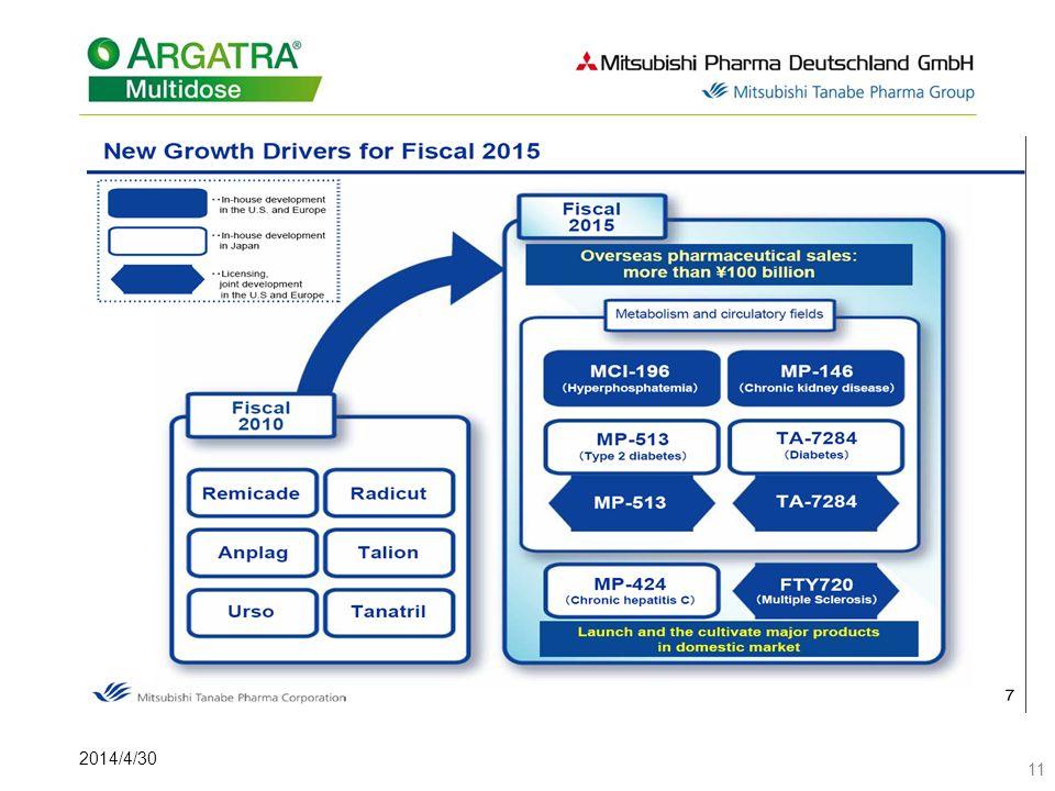 Ausblick auf die bis 2015 zu erwartenden Innovationen von M