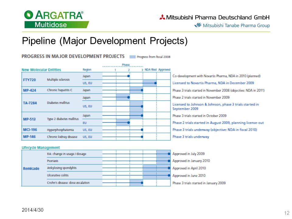 Pipeline (Major Development Projects)