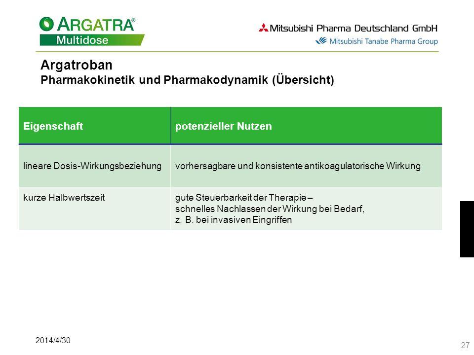 Argatroban Pharmakokinetik und Pharmakodynamik (Übersicht)