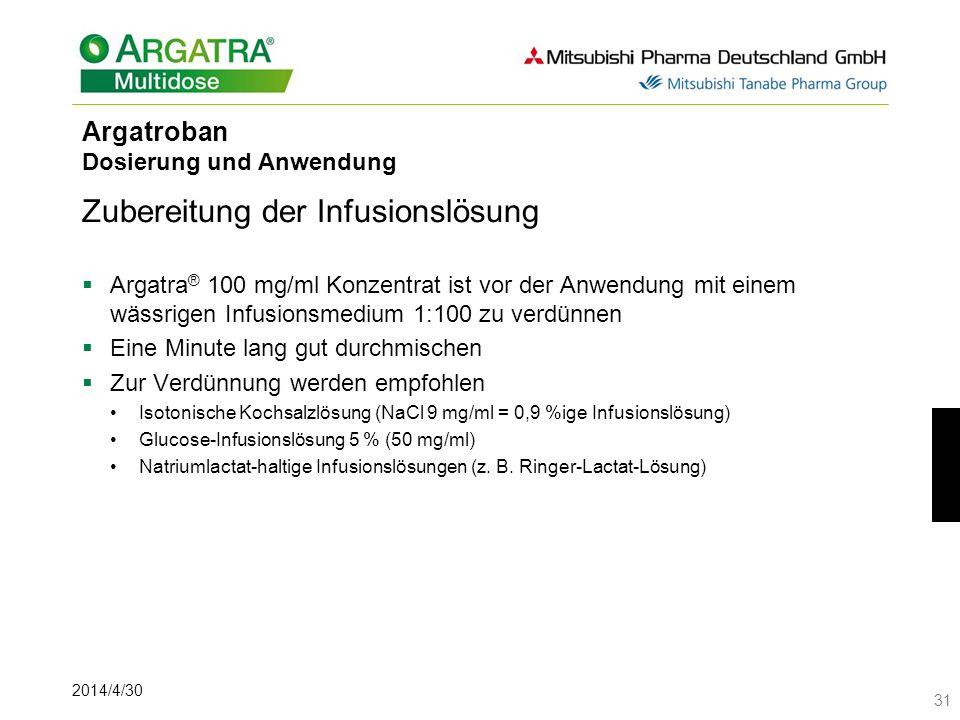Argatroban Dosierung und Anwendung