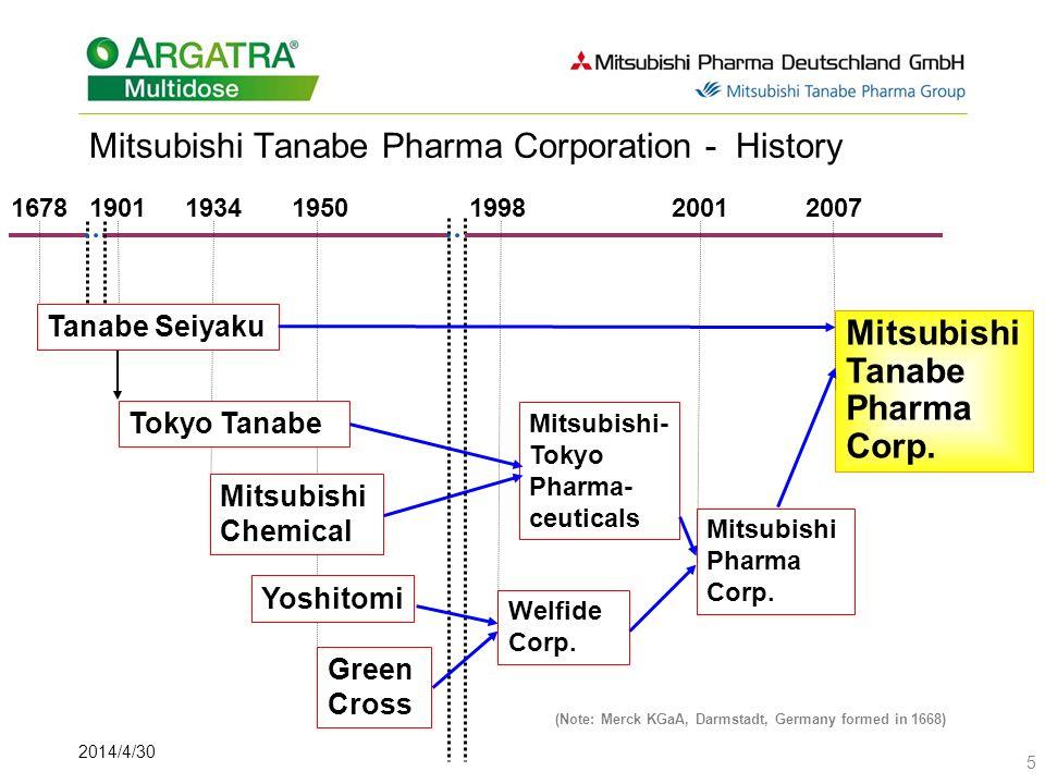 Mitsubishi Tanabe Pharma Corporation - History