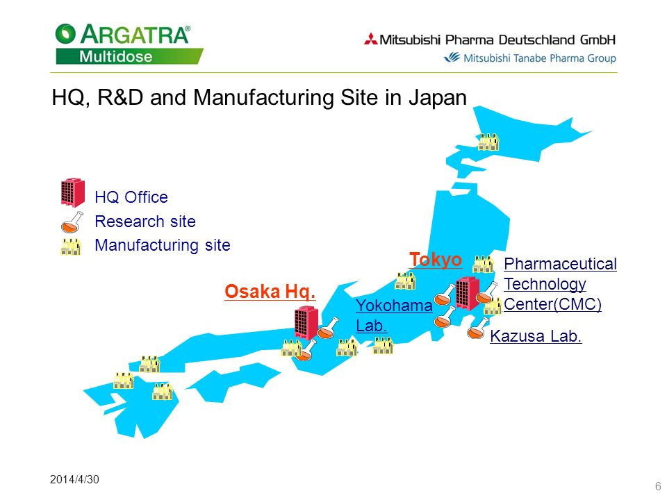 HQ, R&D and Manufacturing Site in Japan