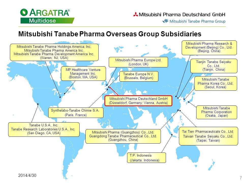 Mitsubishi Tanabe Pharma Overseas Group Subsidiaries