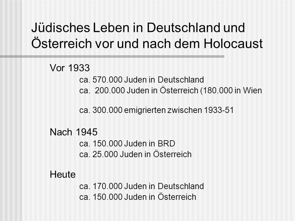 Jüdisches Leben in Deutschland und Österreich vor und nach dem Holocaust