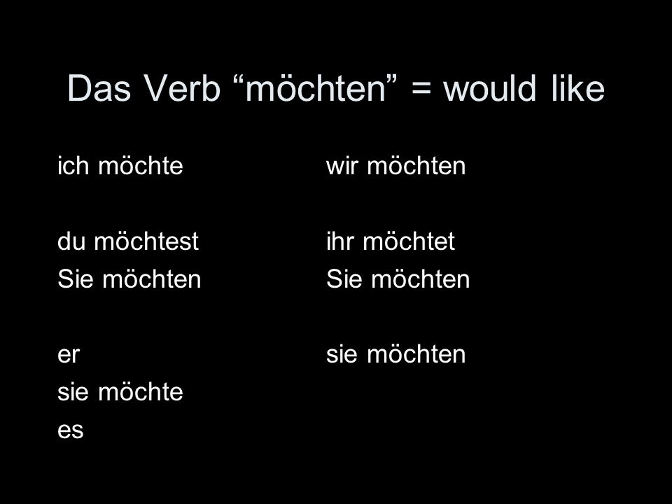 Das Verb möchten = would like