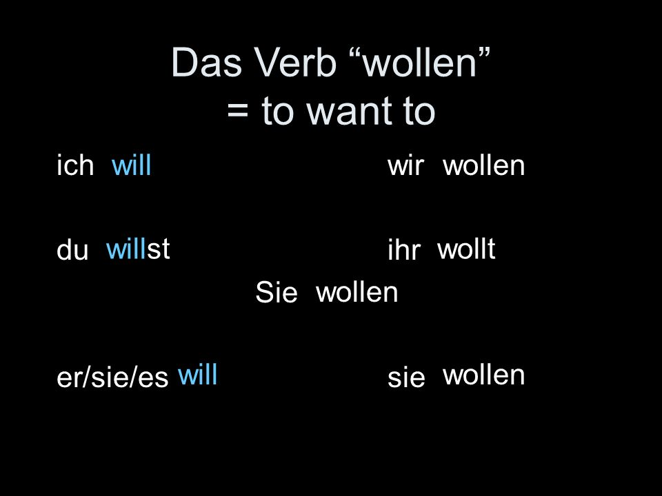 Das Verb wollen = to want to