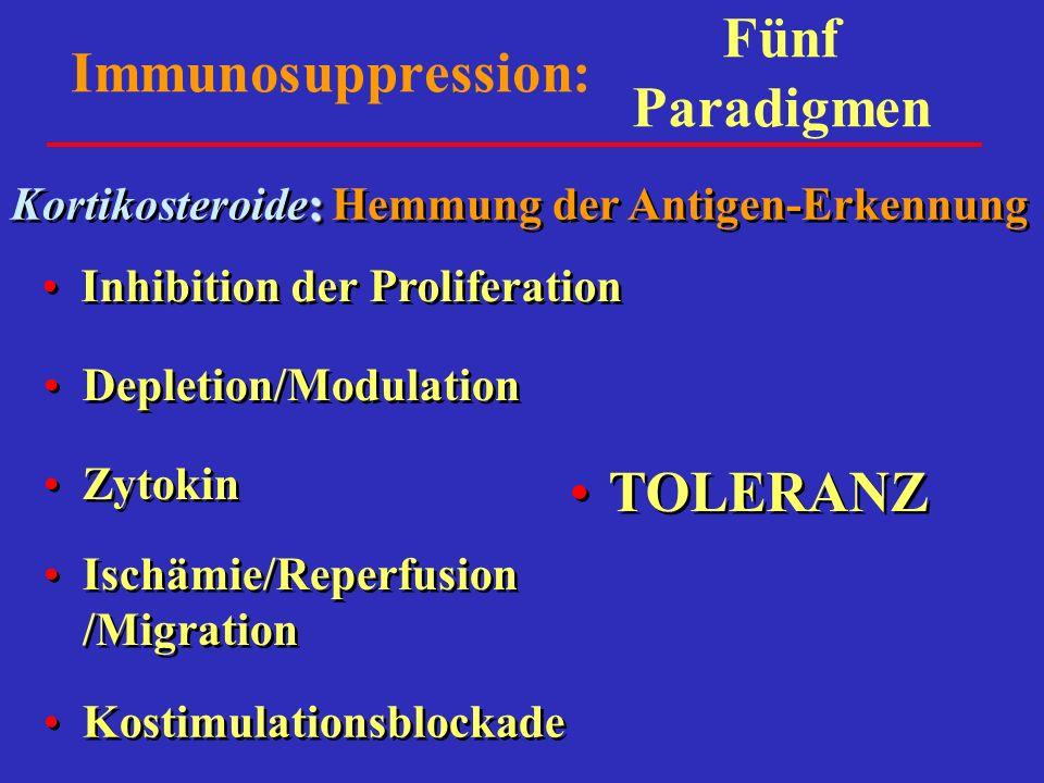 Immunosuppression: Fünf Paradigmen