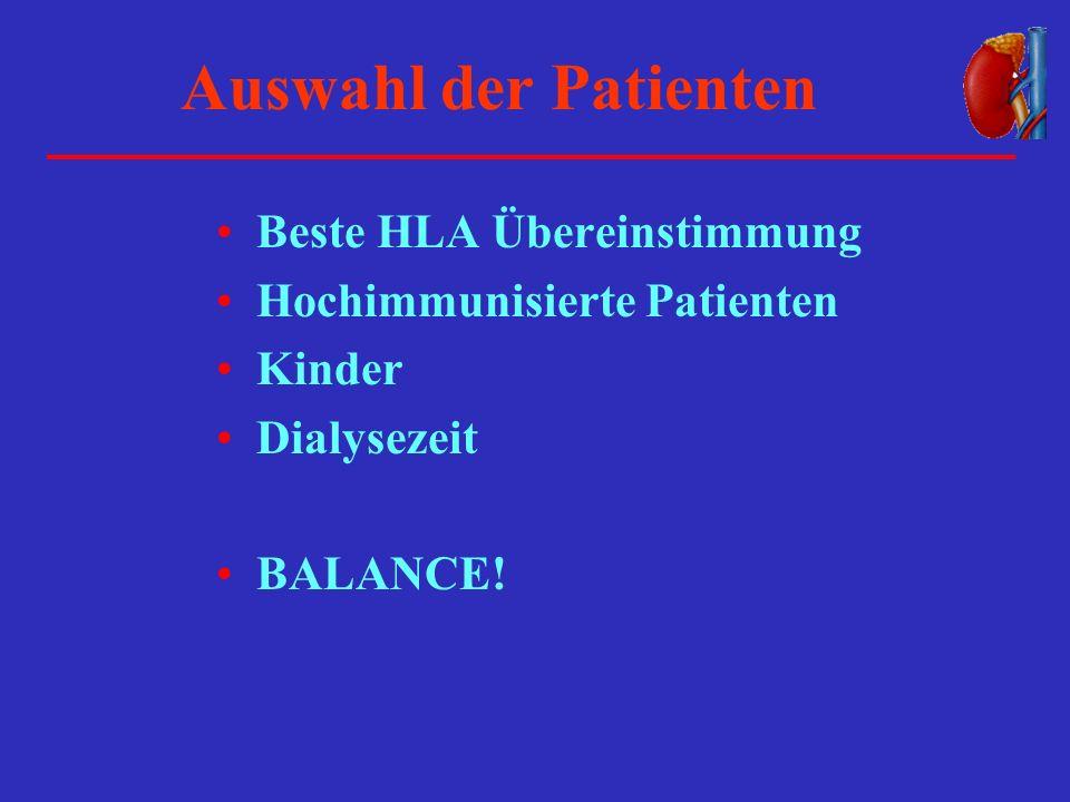 Auswahl der Patienten Beste HLA Übereinstimmung