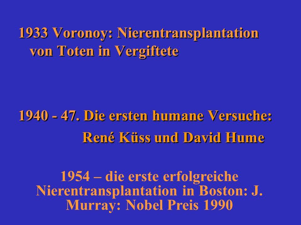 1933 Voronoy: Nierentransplantation von Toten in Vergiftete