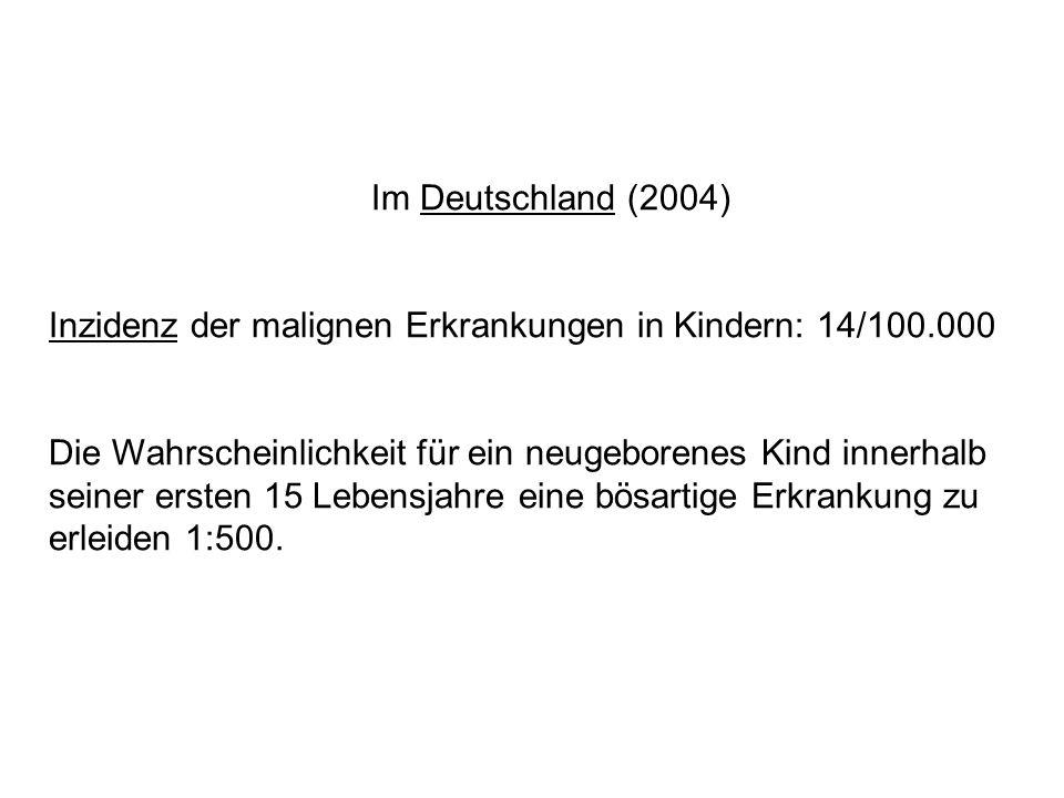 Im Deutschland (2004) Inzidenz der malignen Erkrankungen in Kindern: 14/100.000.