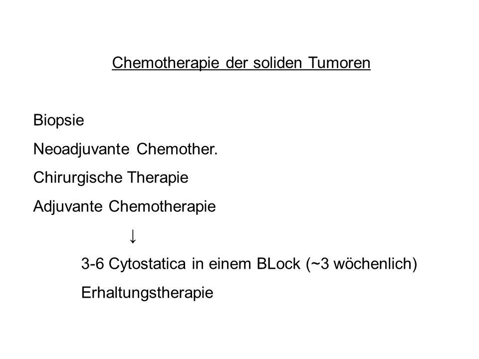Chemotherapie der soliden Tumoren