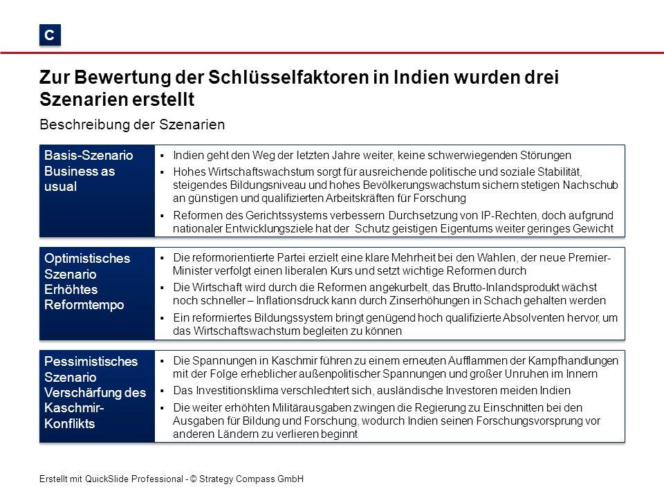 C Zur Bewertung der Schlüsselfaktoren in Indien wurden drei Szenarien erstellt. Beschreibung der Szenarien.