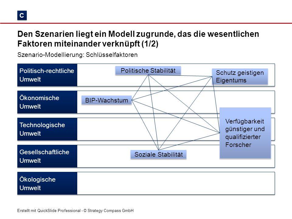 C Den Szenarien liegt ein Modell zugrunde, das die wesentlichen Faktoren miteinander verknüpft (1/2)