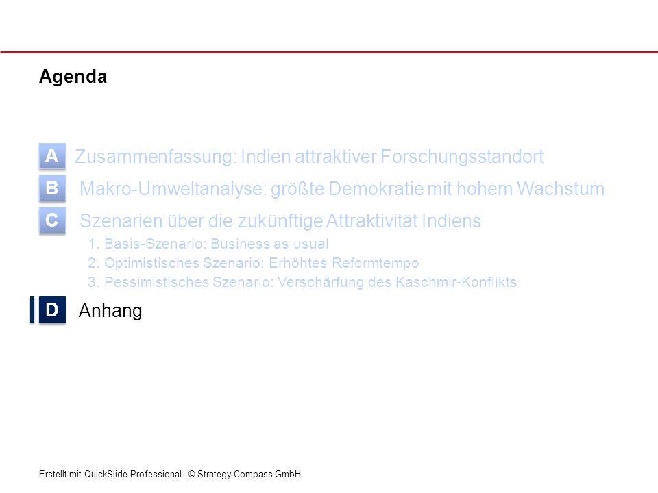 Zusammenfassung: Indien attraktiver Forschungsstandort
