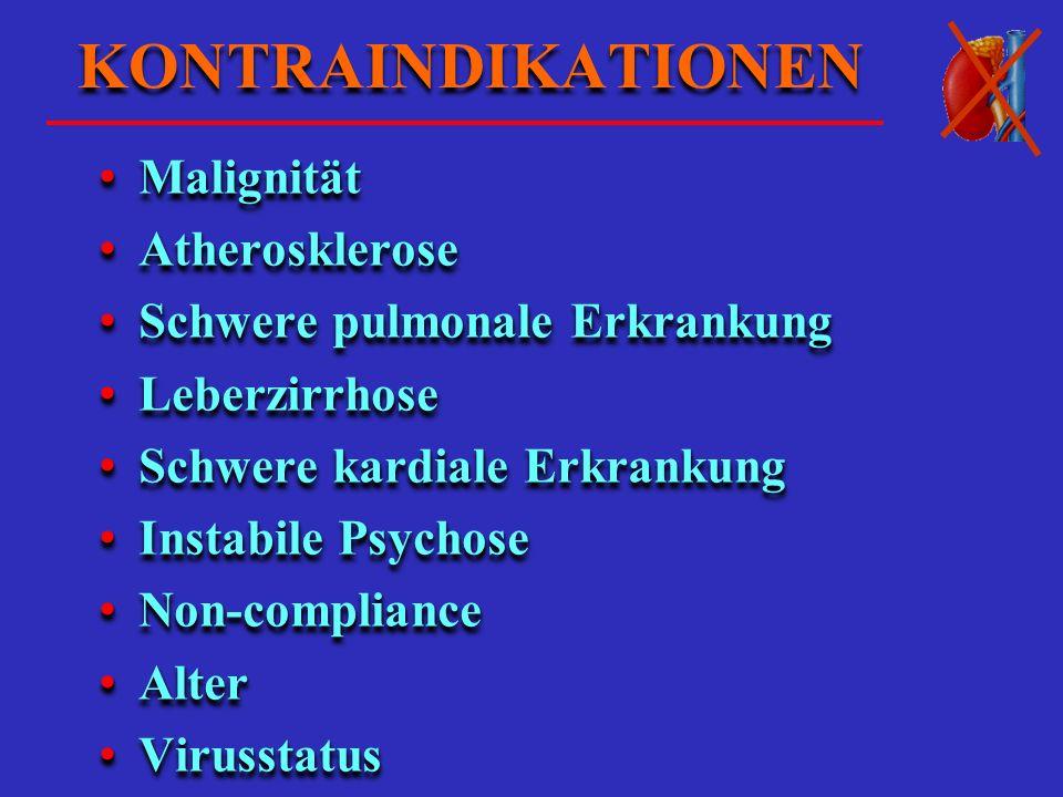 KONTRAINDIKATIONEN Malignität Atherosklerose
