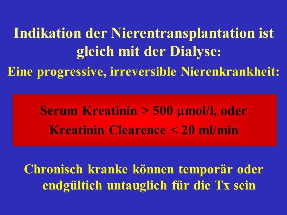 Indikation der Nierentransplantation ist gleich mit der Dialyse: