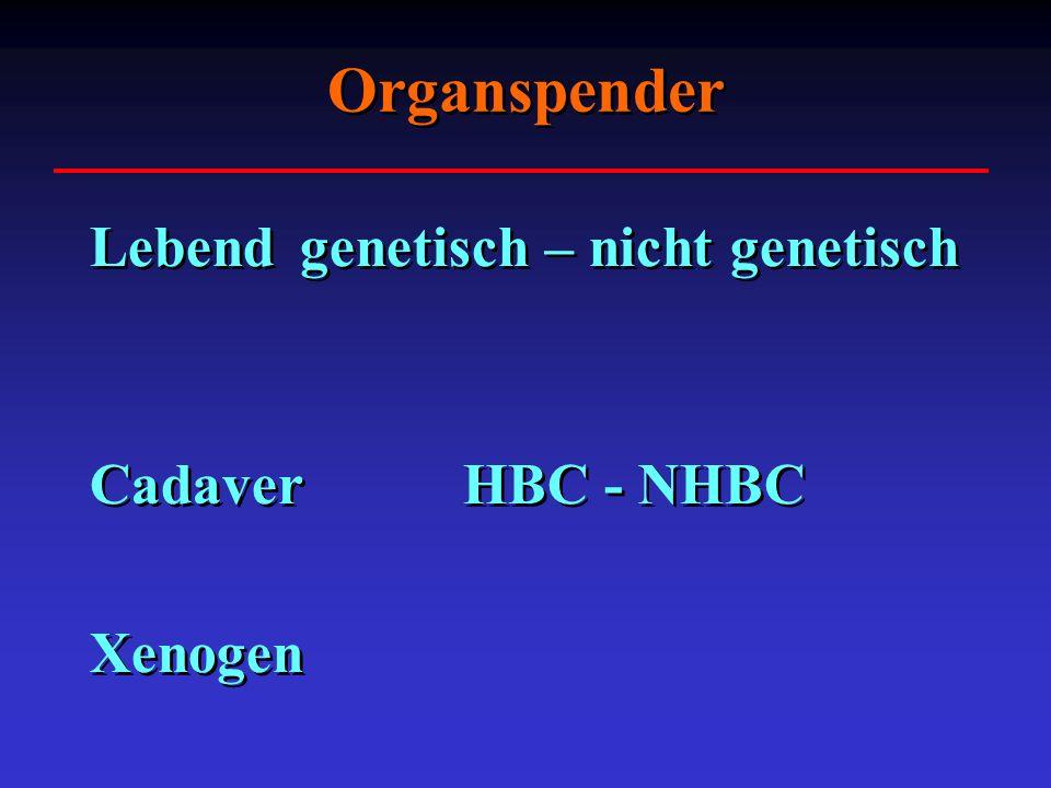Organspender Lebend genetisch – nicht genetisch Cadaver HBC - NHBC