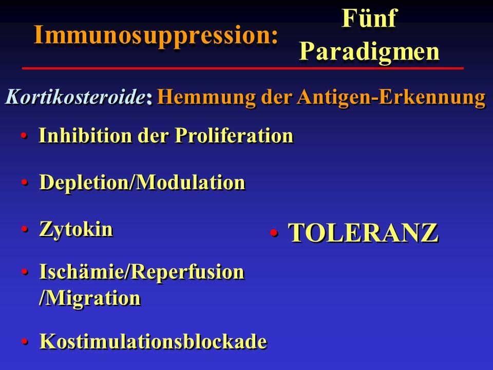 kortikosteroider diabetes