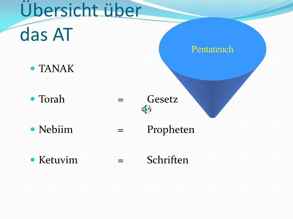 Übersicht über das AT TANAK Torah = Gesetz Nebiim = Propheten
