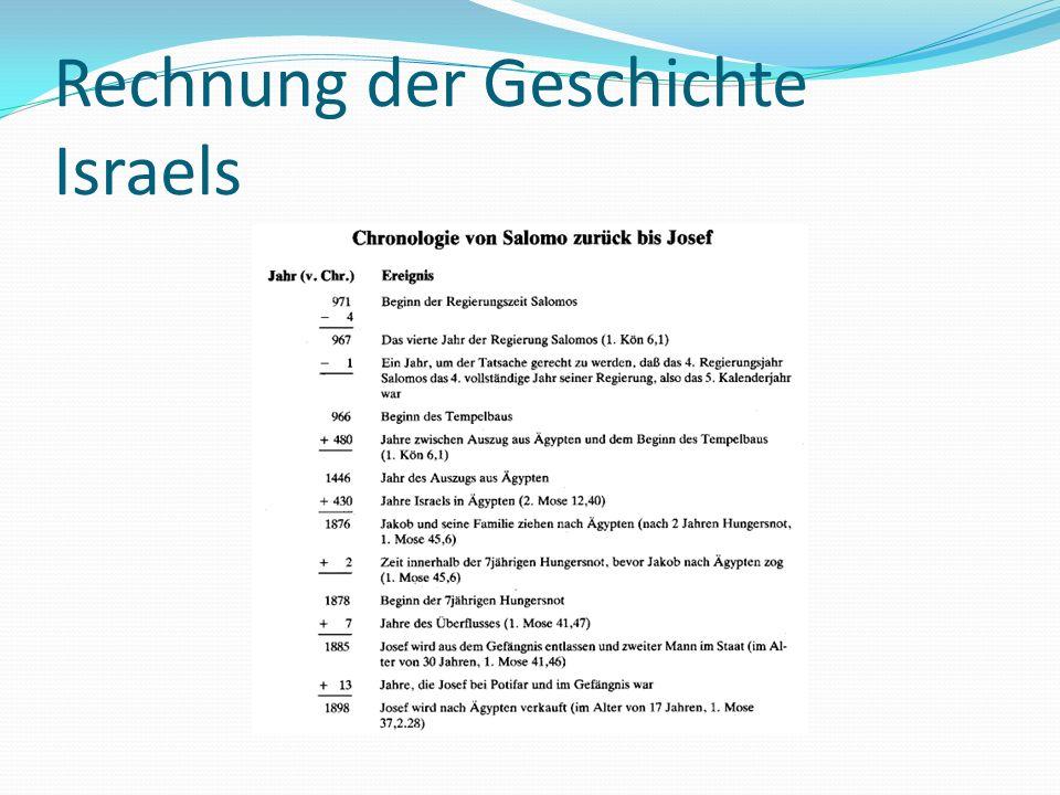 Rechnung der Geschichte Israels
