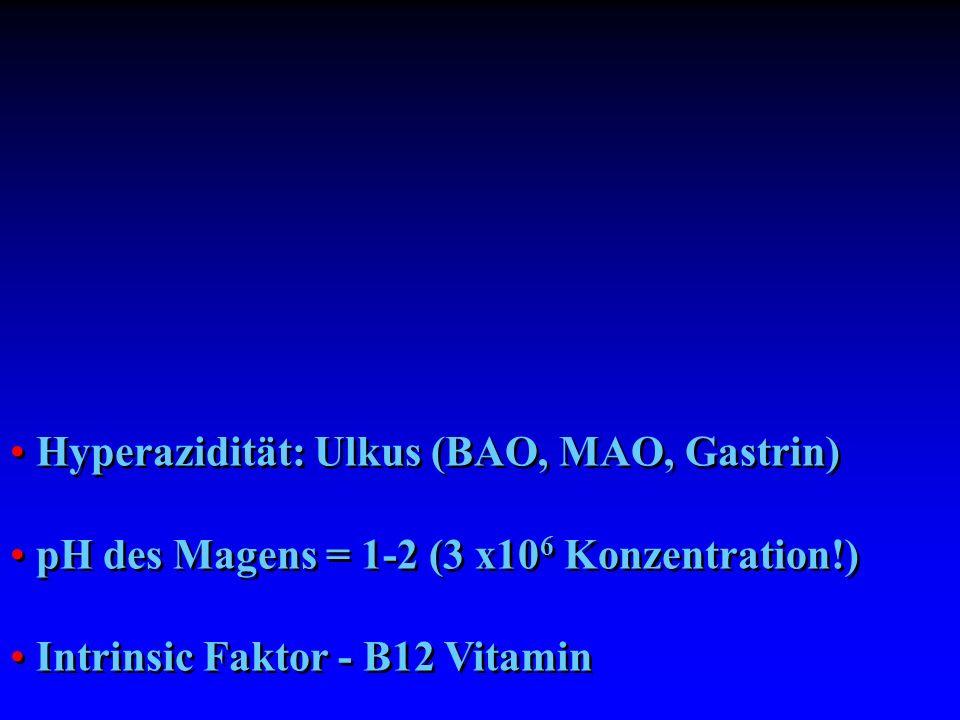Hyperazidität: Ulkus (BAO, MAO, Gastrin)