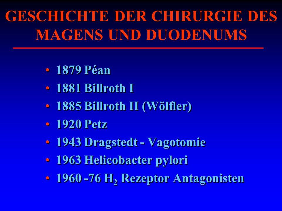 GESCHICHTE DER CHIRURGIE DES MAGENS UND DUODENUMS