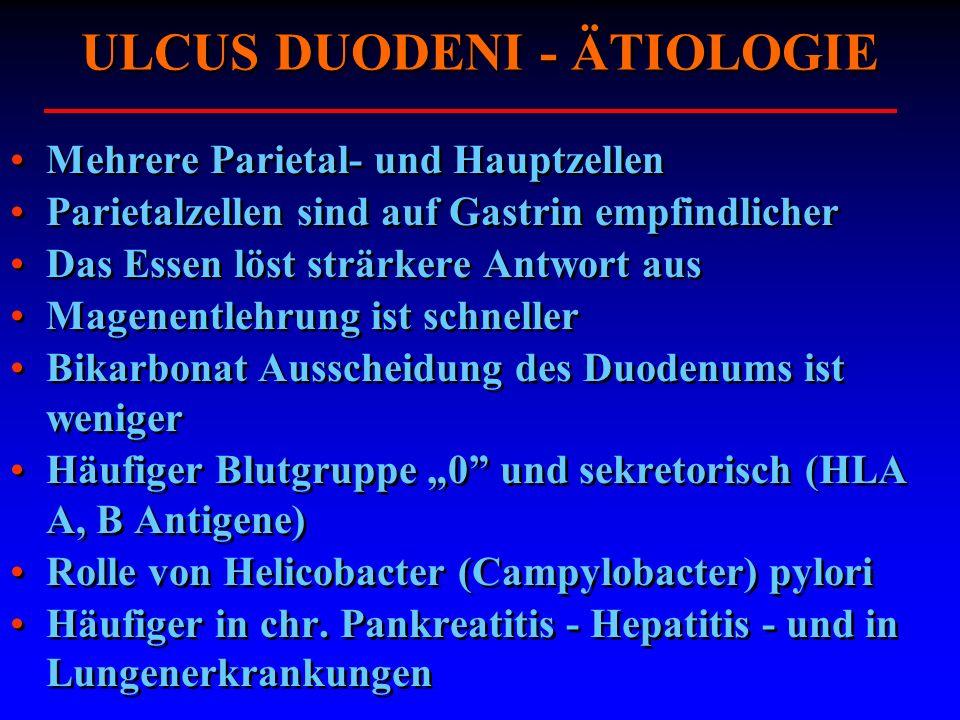 ULCUS DUODENI - ÄTIOLOGIE