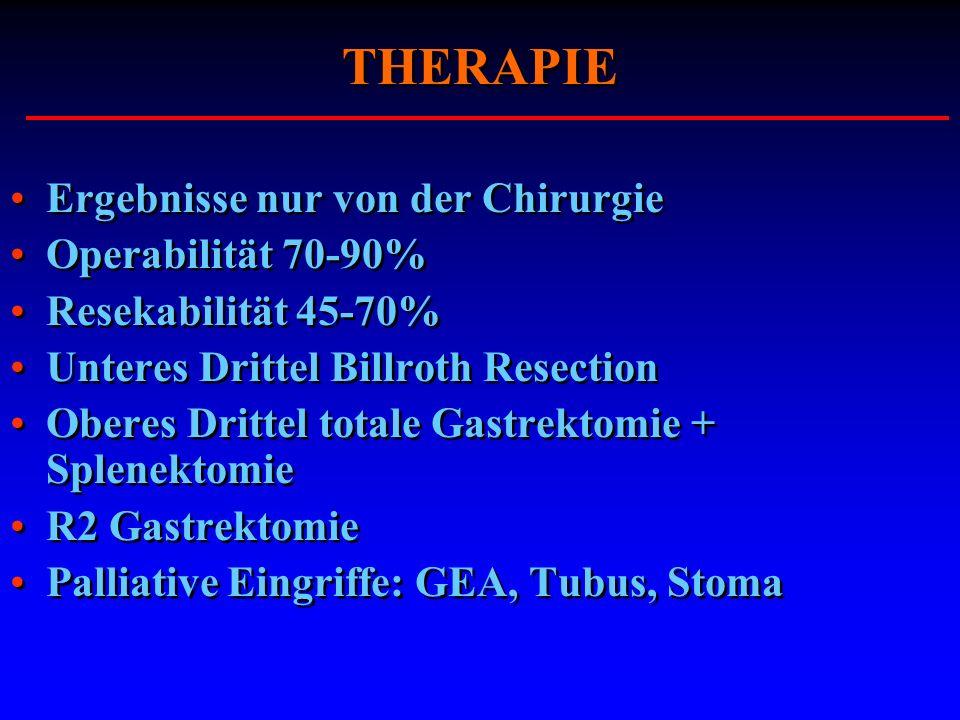 THERAPIE Ergebnisse nur von der Chirurgie Operabilität 70-90%