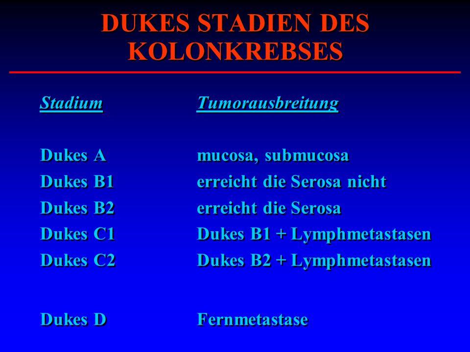 DUKES STADIEN DES KOLONKREBSES