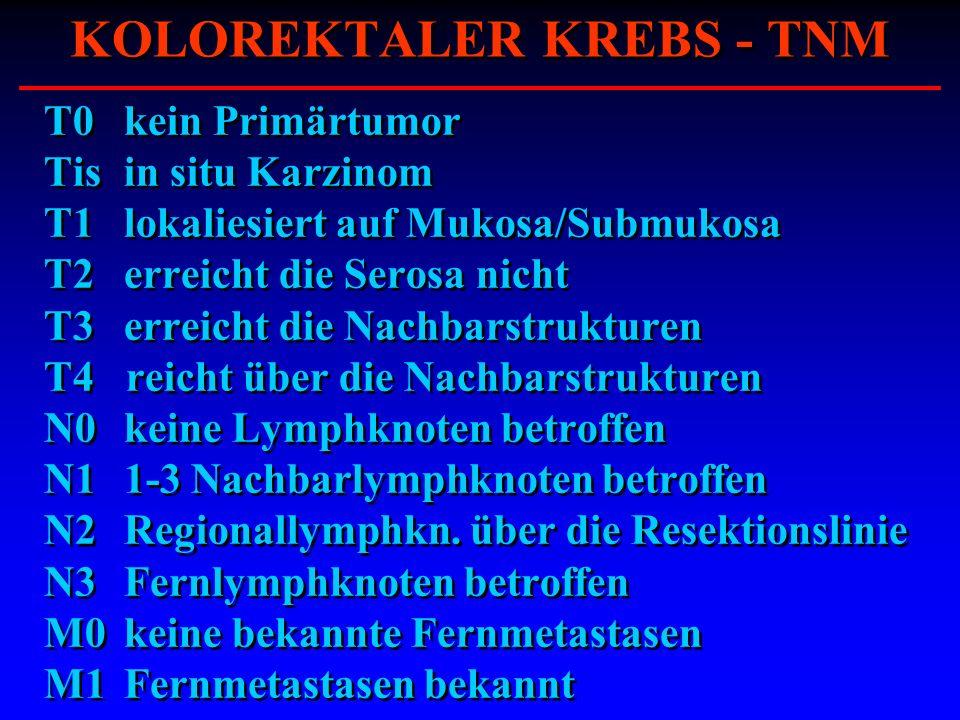 KOLOREKTALER KREBS - TNM
