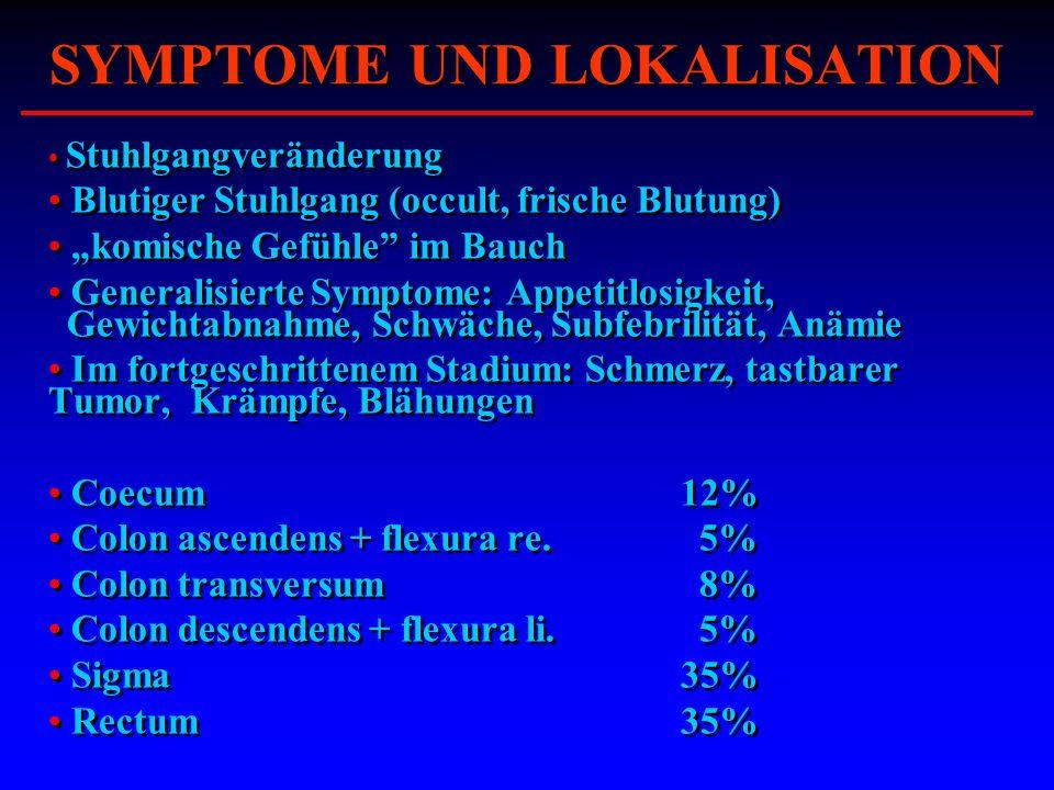 SYMPTOME UND LOKALISATION
