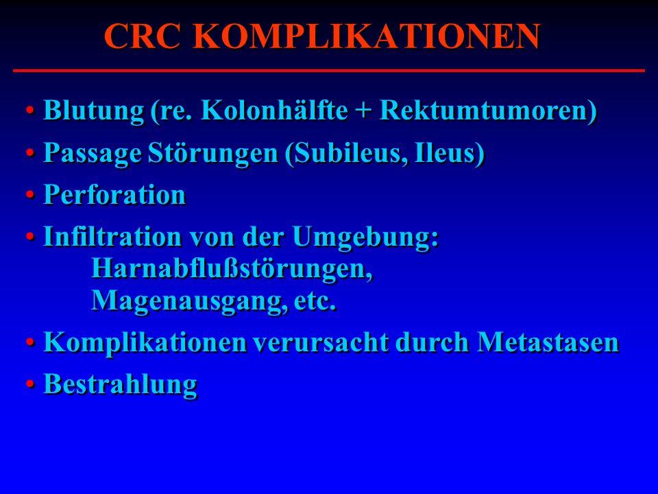 CRC KOMPLIKATIONEN Blutung (re. Kolonhälfte + Rektumtumoren)