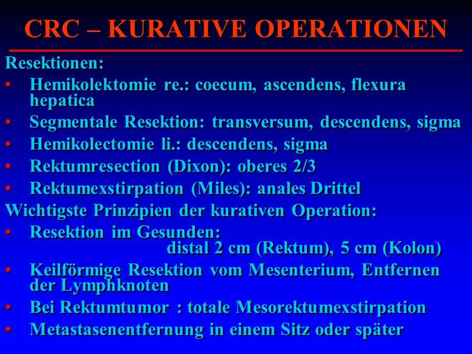 CRC – KURATIVE OPERATIONEN