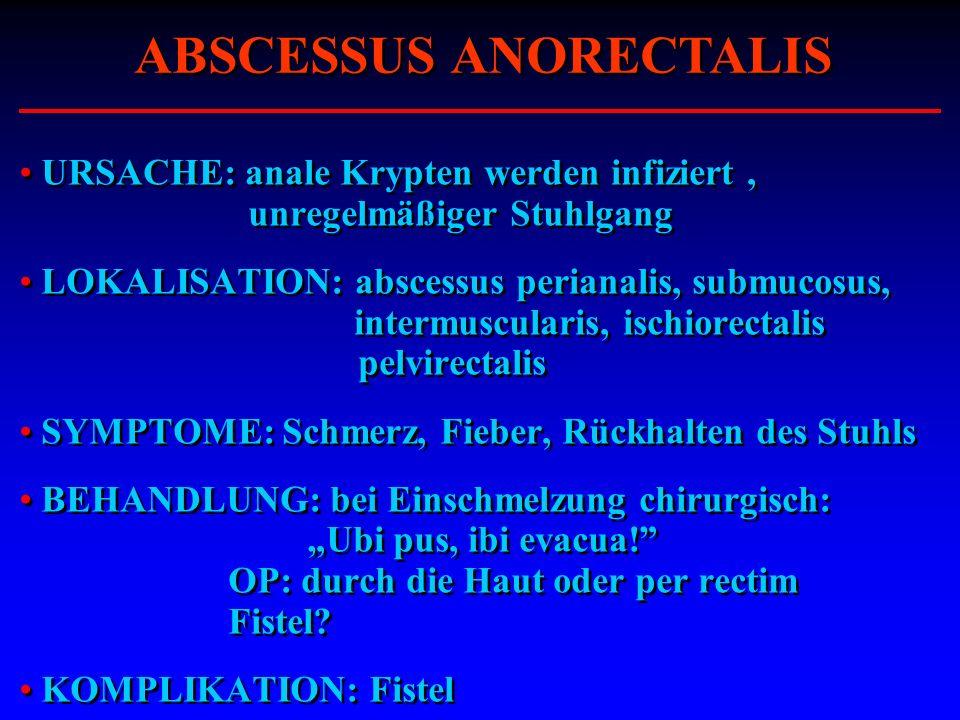 ABSCESSUS ANORECTALIS