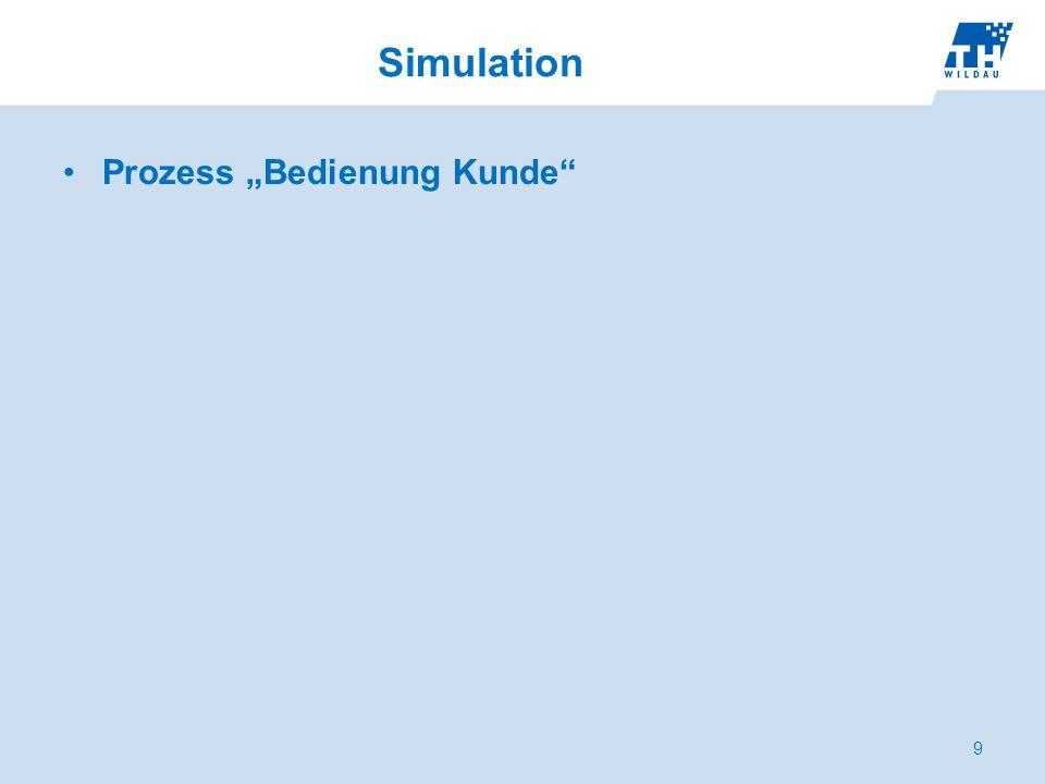 """Simulation Prozess """"Bedienung Kunde"""