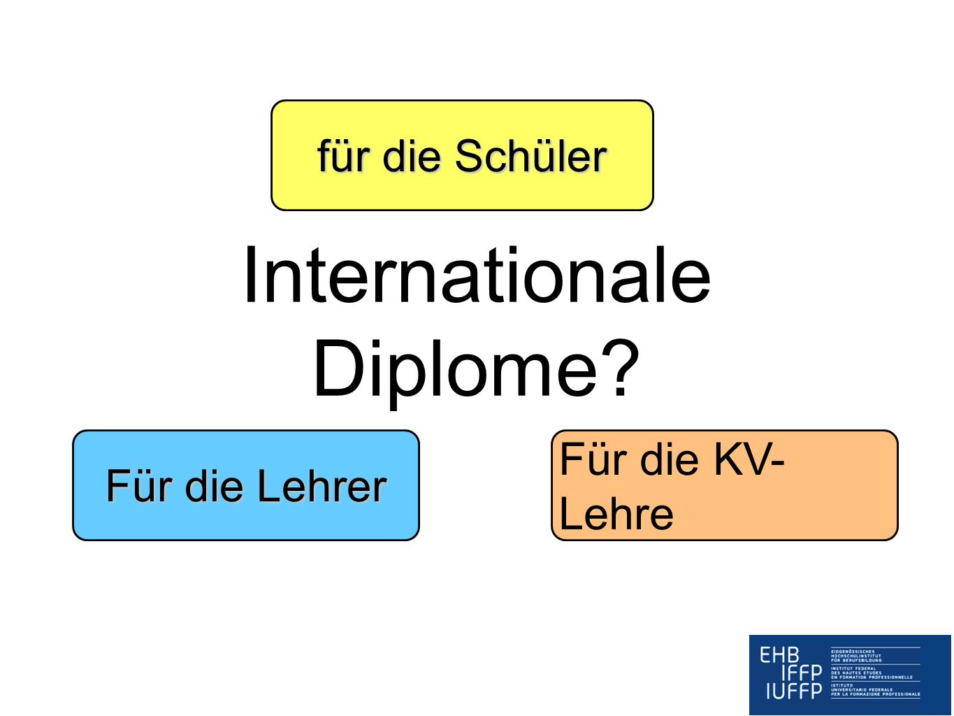 Internationale Diplome