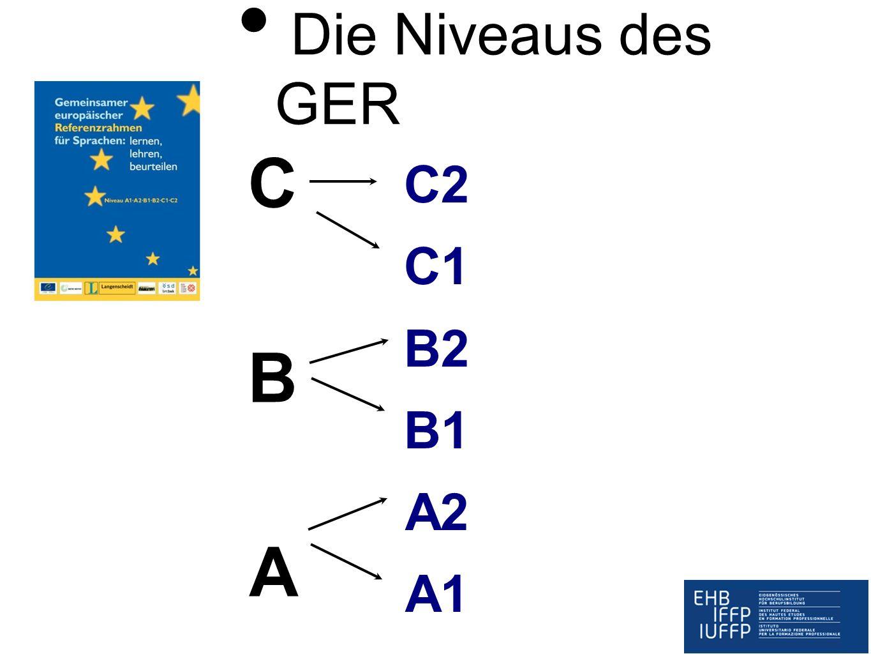Die Niveaus des GER C B A C2 C1 B2 B1 A2 A1