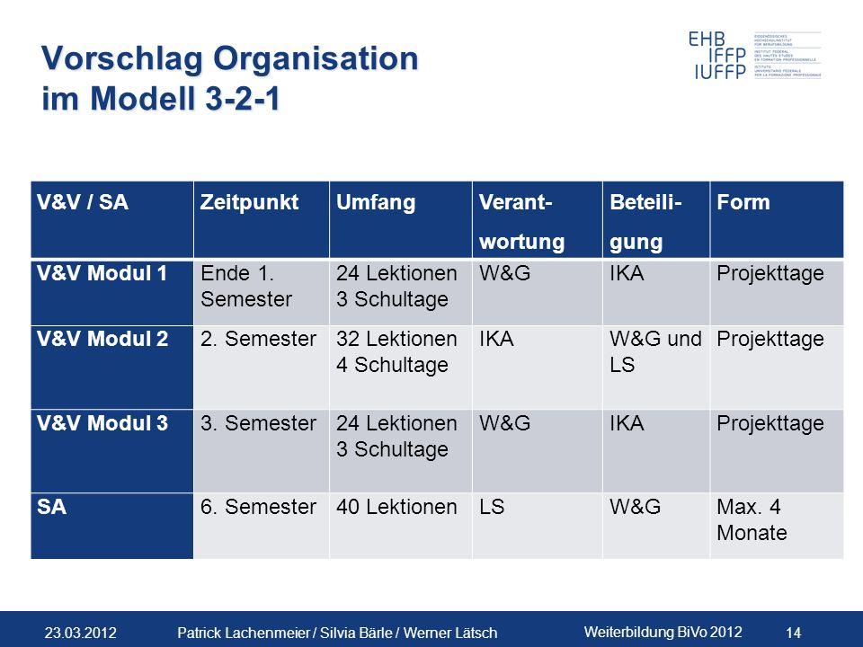 Vorschlag Organisation im Modell 3-2-1