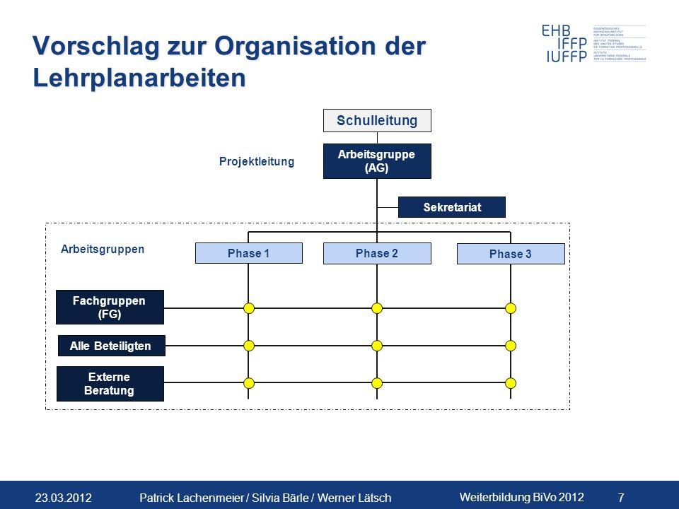 Vorschlag zur Organisation der Lehrplanarbeiten