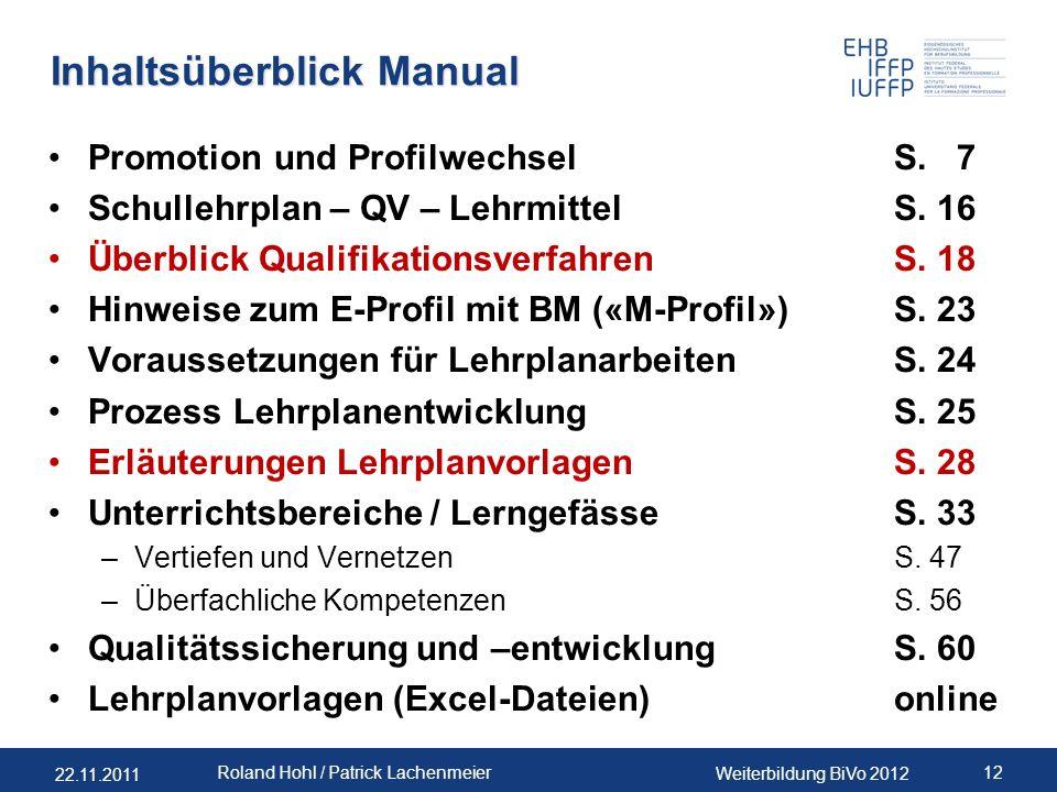Inhaltsüberblick Manual