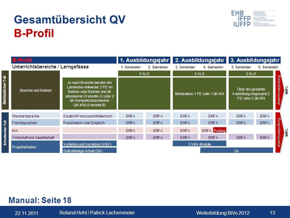 Gesamtübersicht QV B-Profil