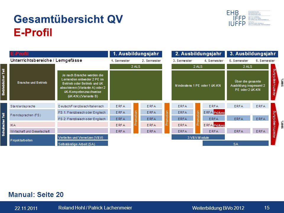 Gesamtübersicht QV E-Profil