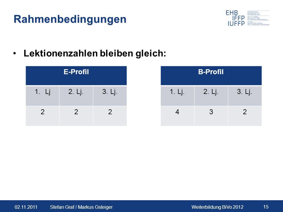 Rahmenbedingungen Lektionenzahlen bleiben gleich: E-Profil B-Profil Lj