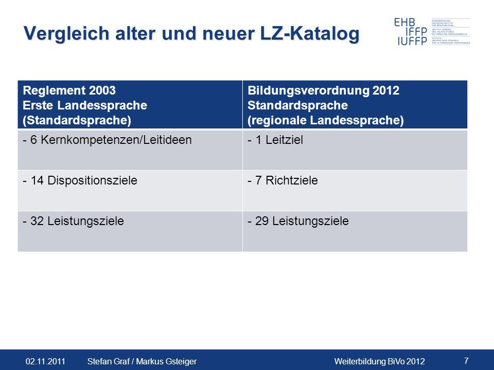 Vergleich alter und neuer LZ-Katalog