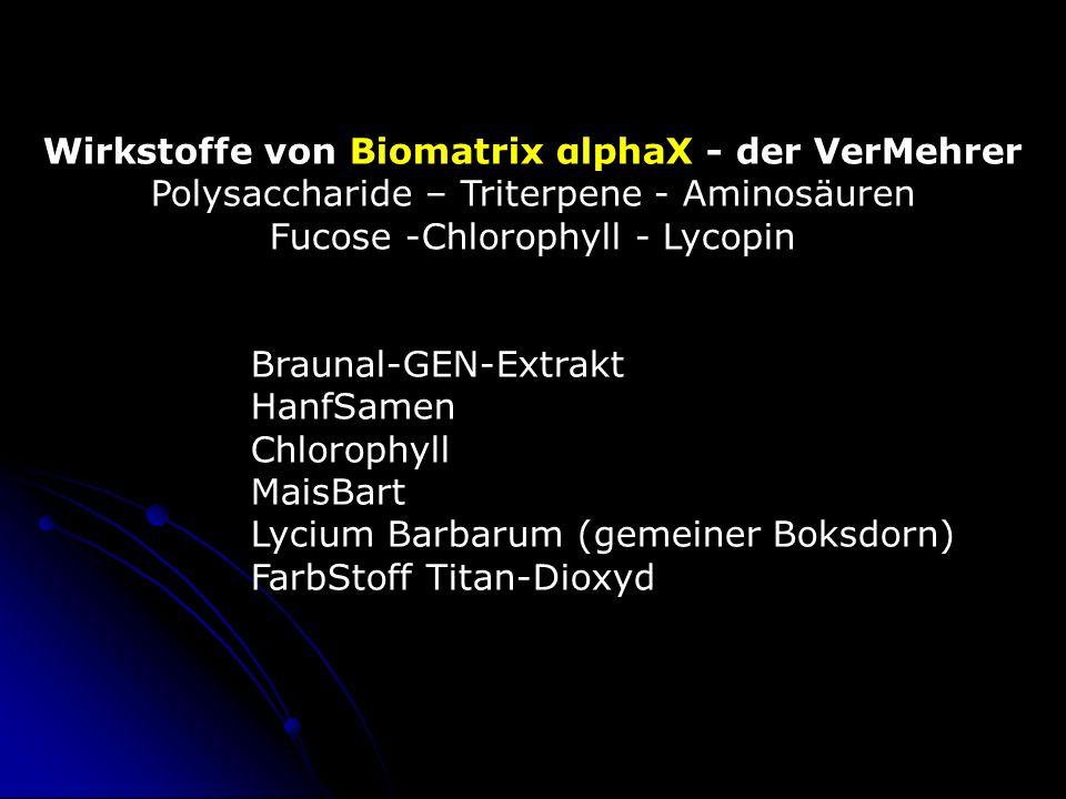 Wirkstoffe von Biomatrix αlphaX - der VerMehrer
