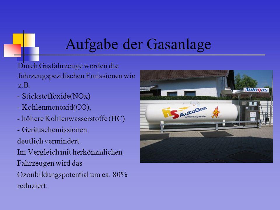 Aufgabe der Gasanlage Durch Gasfahrzeuge werden die fahrzeugspezifischen Emissionen wie z.B. - Stickstoffoxide(NOx)