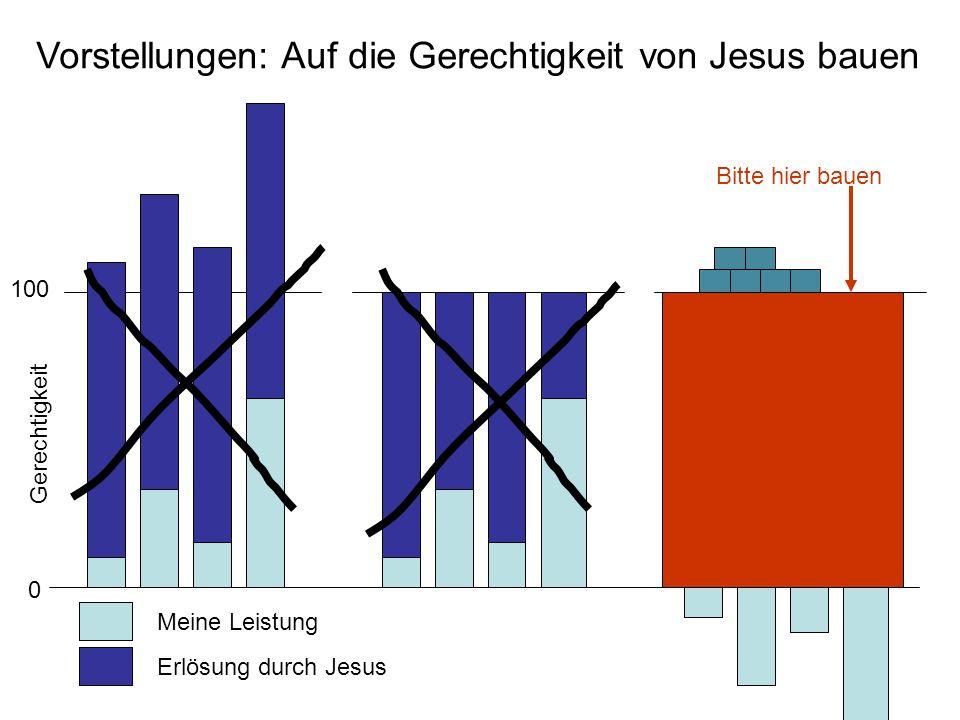 Vorstellungen: Auf die Gerechtigkeit von Jesus bauen