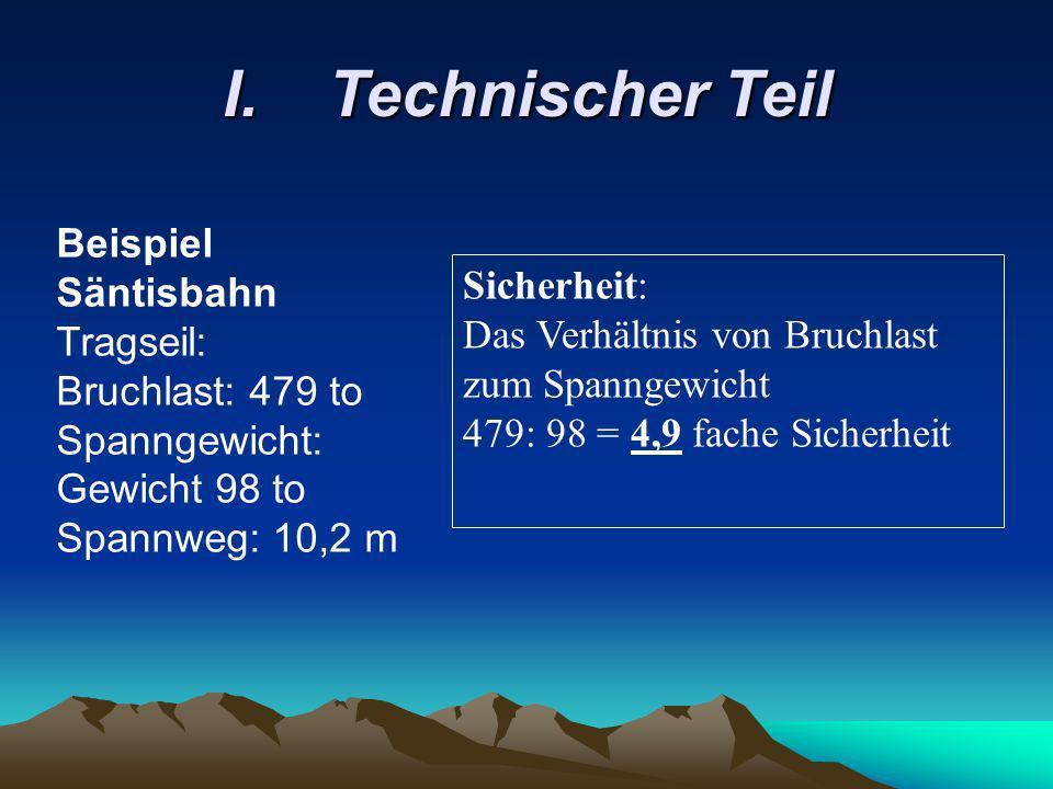 I. Technischer Teil Beispiel Säntisbahn Sicherheit: Tragseil: