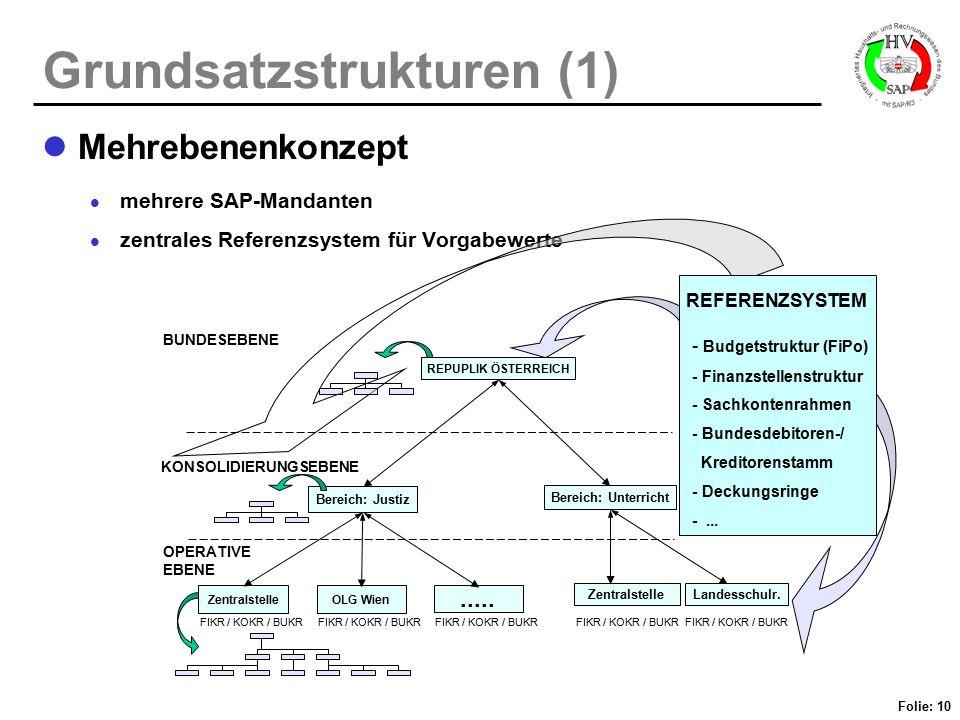 Grundsatzstrukturen (1)