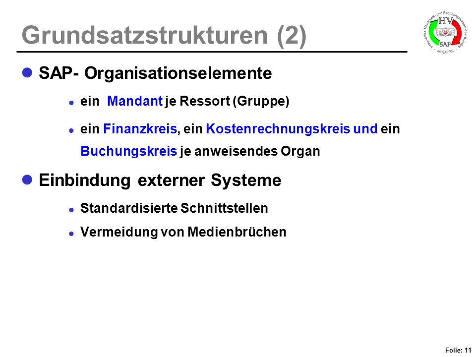 Grundsatzstrukturen (2)